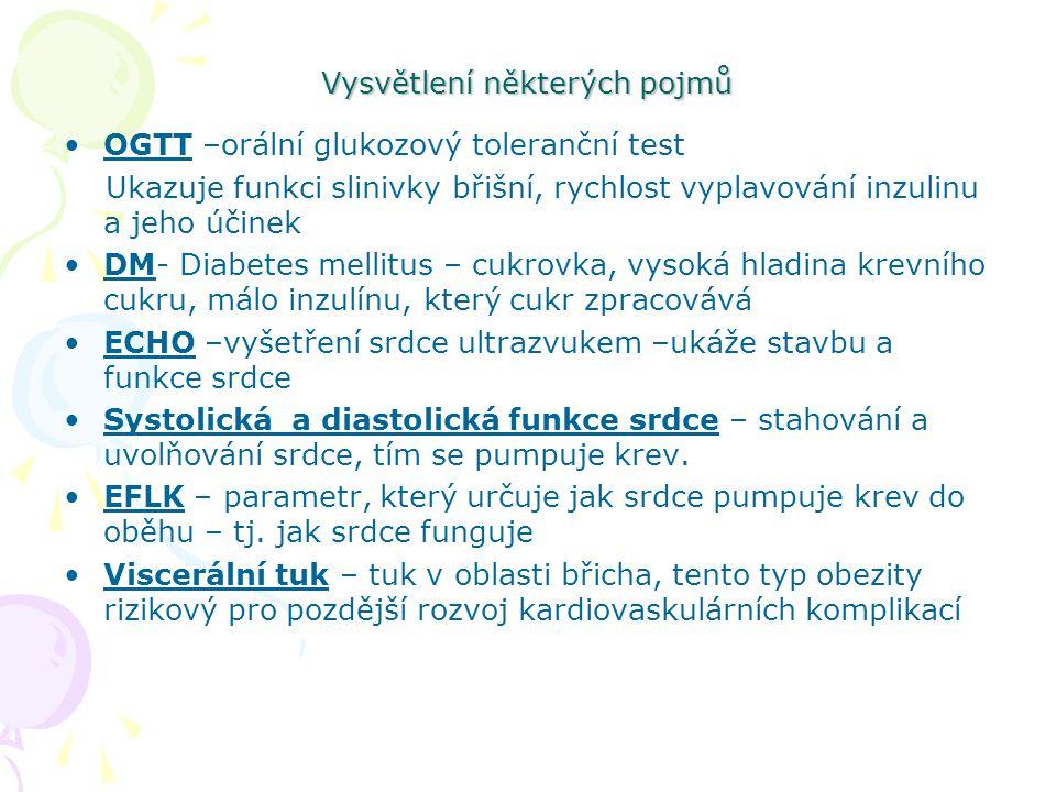 Vysvětlení některých pojmů OGTT –orální glukozový toleranční test Ukazuje funkci slinivky břišní, rychlost vyplavování inzulinu a jeho účinek DM- Diab