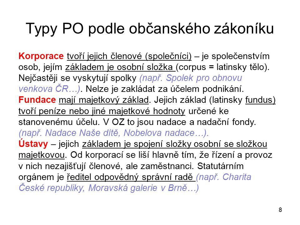 Typy PO podle občanského zákoníku 8 Korporace tvoří jejich členové (společníci) – je společenstvím osob, jejím základem je osobní složka (corpus = lat