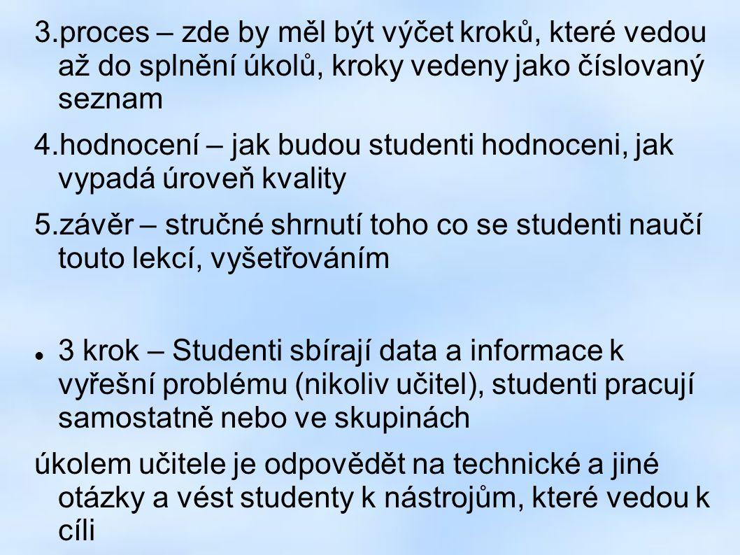 3.proces – zde by měl být výčet kroků, které vedou až do splnění úkolů, kroky vedeny jako číslovaný seznam 4.hodnocení – jak budou studenti hodnoceni, jak vypadá úroveň kvality 5.závěr – stručné shrnutí toho co se studenti naučí touto lekcí, vyšetřováním 3 krok – Studenti sbírají data a informace k vyřešní problému (nikoliv učitel), studenti pracují samostatně nebo ve skupinách úkolem učitele je odpovědět na technické a jiné otázky a vést studenty k nástrojům, které vedou k cíli