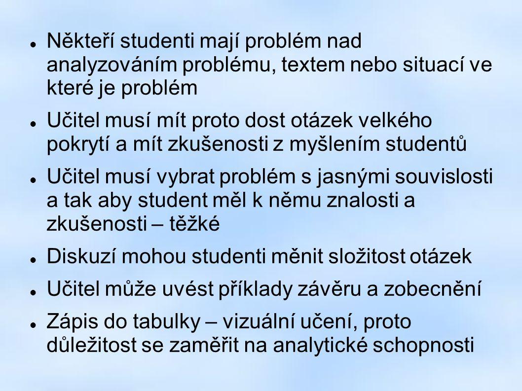 Někteří studenti mají problém nad analyzováním problému, textem nebo situací ve které je problém Učitel musí mít proto dost otázek velkého pokrytí a mít zkušenosti z myšlením studentů Učitel musí vybrat problém s jasnými souvislosti a tak aby student měl k němu znalosti a zkušenosti – těžké Diskuzí mohou studenti měnit složitost otázek Učitel může uvést příklady závěru a zobecnění Zápis do tabulky – vizuální učení, proto důležitost se zaměřit na analytické schopnosti