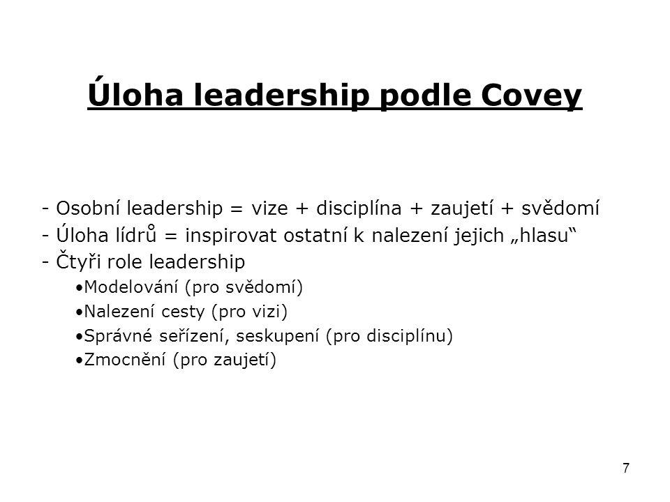 """7 Úloha leadership podle Covey - Osobní leadership = vize + disciplína + zaujetí + svědomí - Úloha lídrů = inspirovat ostatní k nalezení jejich """"hlasu"""