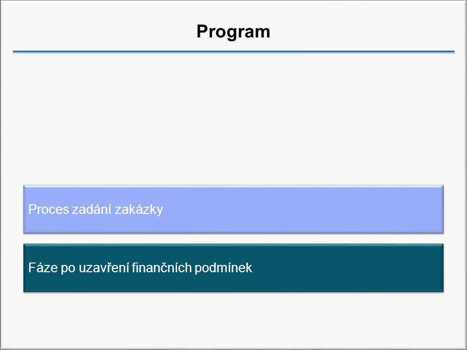 Program Proces zadání zakázky Fáze po uzavření finančních podmínek