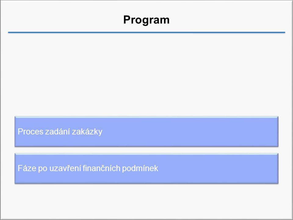 Program Fáze po uzavření finančních podmínek Proces zadání zakázky