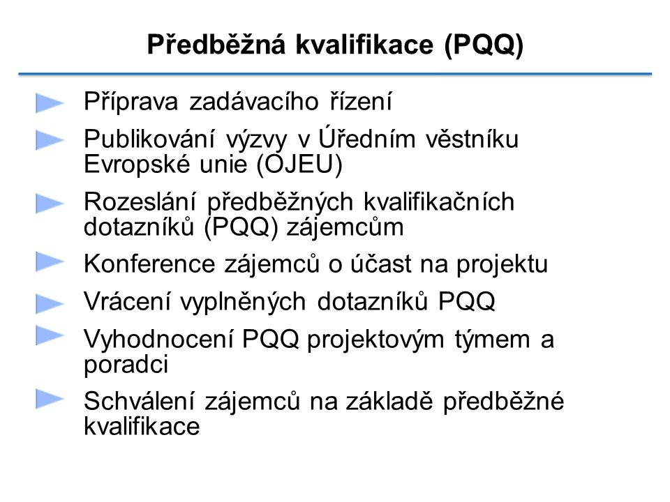 Předběžná kvalifikace (PQQ) Příprava zadávacího řízení Publikování výzvy v Úředním věstníku Evropské unie (OJEU) Rozeslání předběžných kvalifikačních