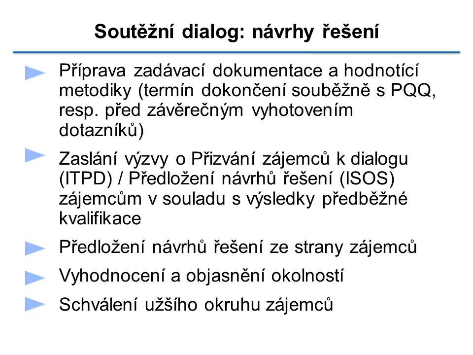 Soutěžní dialog: návrhy řešení Příprava zadávací dokumentace a hodnotící metodiky (termín dokončení souběžně s PQQ, resp. před závěrečným vyhotovením