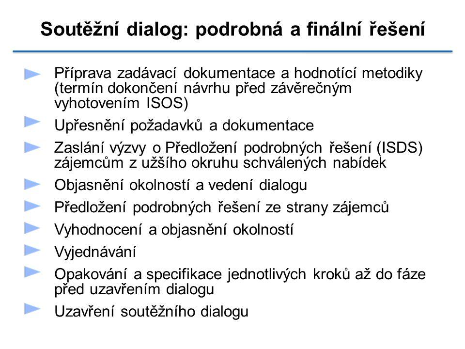 Soutěžní dialog: podrobná a finální řešení Příprava zadávací dokumentace a hodnotící metodiky (termín dokončení návrhu před závěrečným vyhotovením ISO
