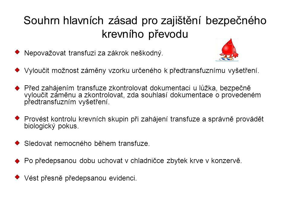 Souhrn hlavních zásad pro zajištění bezpečného krevního převodu Nepovažovat transfuzi za zákrok neškodný. Vyloučit možnost záměny vzorku určeného k př