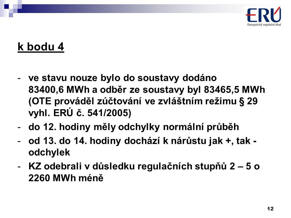 12 k bodu 4 -ve stavu nouze bylo do soustavy dodáno 83400,6 MWh a odběr ze soustavy byl 83465,5 MWh (OTE prováděl zúčtování ve zvláštním režimu § 29 vyhl.