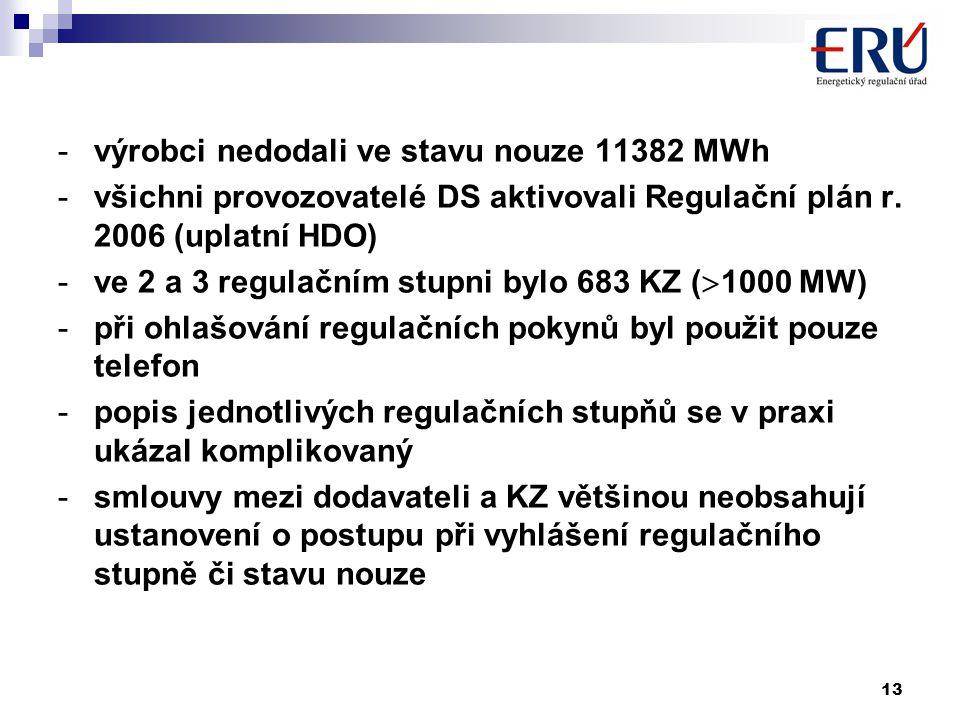 13 -výrobci nedodali ve stavu nouze 11382 MWh -všichni provozovatelé DS aktivovali Regulační plán r.