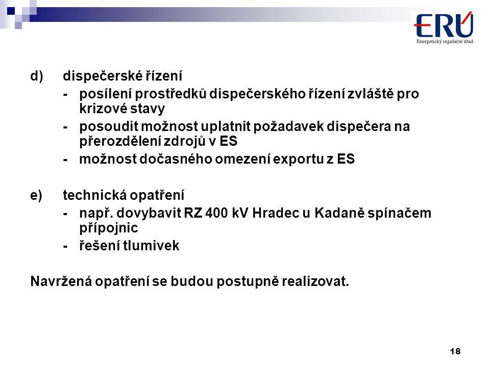 18 d)dispečerské řízení - posílení prostředků dispečerského řízení zvláště pro krizové stavy - posoudit možnost uplatnit požadavek dispečera na přerozdělení zdrojů v ES -možnost dočasného omezení exportu z ES e)technická opatření -např.