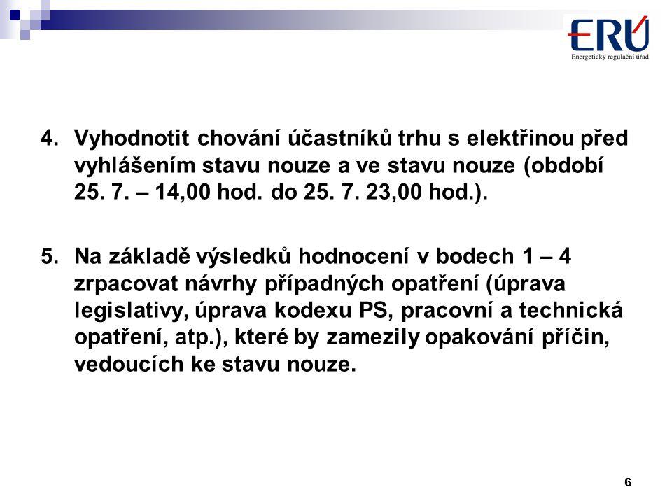 6 4.Vyhodnotit chování účastníků trhu s elektřinou před vyhlášením stavu nouze a ve stavu nouze (období 25.