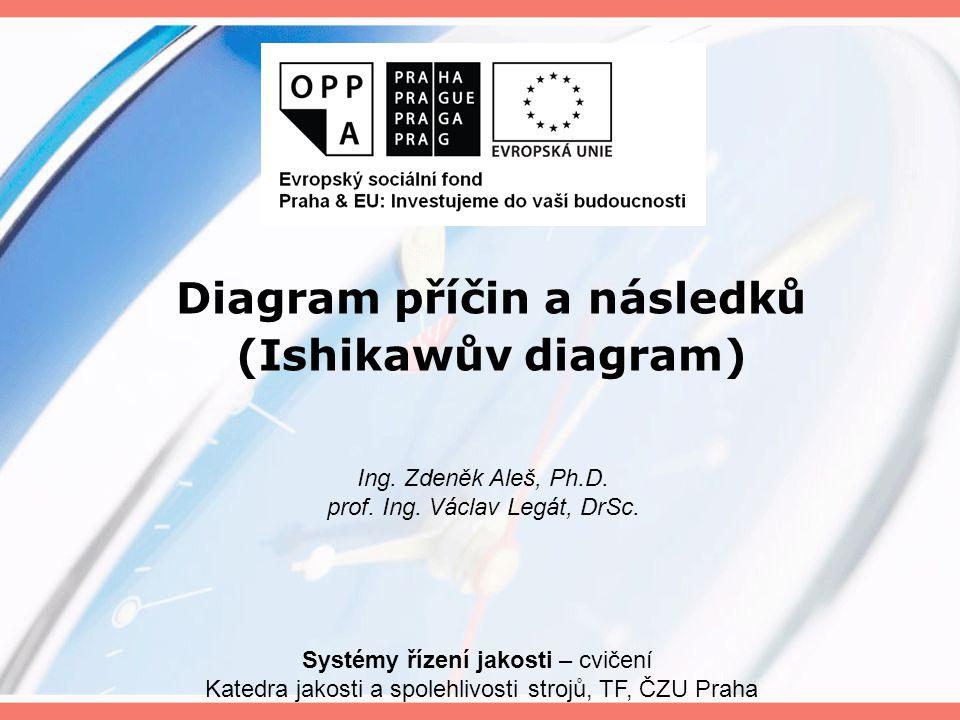 Diagram příčin a následků (Ishikawův diagram) Systémy řízení jakosti – cvičení Katedra jakosti a spolehlivosti strojů, TF, ČZU Praha Ing.