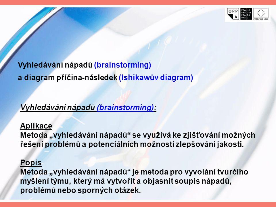 """Vyhledávání nápadů (brainstorming) a diagram příčina-následek (Ishikawův diagram) Vyhledávání nápadů (brainstorming): Aplikace Metoda """"vyhledávání náp"""