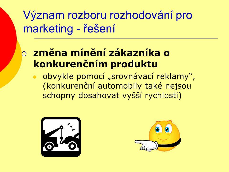 """Význam rozboru rozhodování pro marketing - řešení  změna mínění zákazníka o konkurenčním produktu obvykle pomocí """"srovnávací reklamy , (konkurenční automobily také nejsou schopny dosahovat vyšší rychlosti)"""