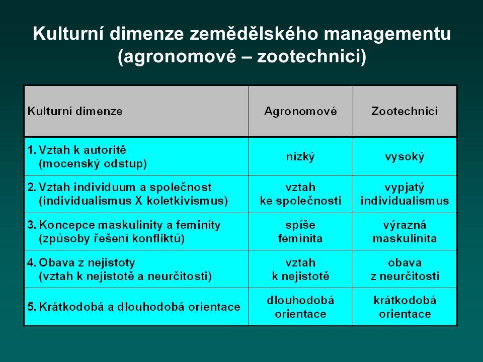 Kulturní dimenze zemědělského managementu (agronomové – zootechnici)