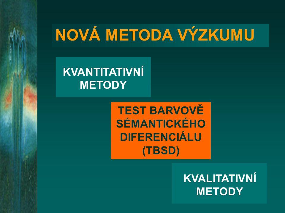 NOVÁ METODA VÝZKUMU KVANTITATIVNÍ METODY KVALITATIVNÍ METODY TEST BARVOVĚ SÉMANTICKÉHO DIFERENCIÁLU (TBSD)