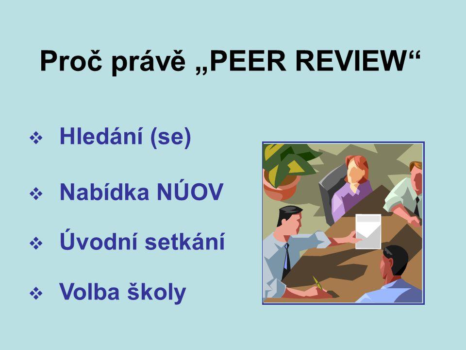 """Proč právě """"PEER REVIEW  Hledání (se)  Nabídka NÚOV  Úvodní setkání  Volba školy"""
