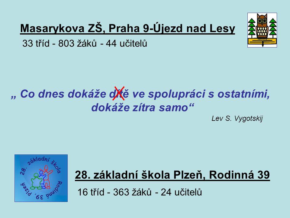 """Masarykova ZŠ, Praha 9-Újezd nad Lesy """" Co dnes dokáže dítě ve spolupráci s ostatními, dokáže zítra samo Lev S."""