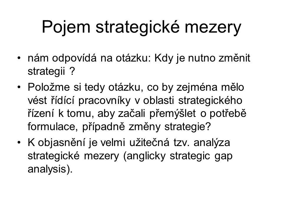 Zaznamenání strategické mezery Předpokládejme, že jako výsledek minulých rozhodnutí podnik přijal určitou strategii, aby dosáhl požadované výsledky (cíle).