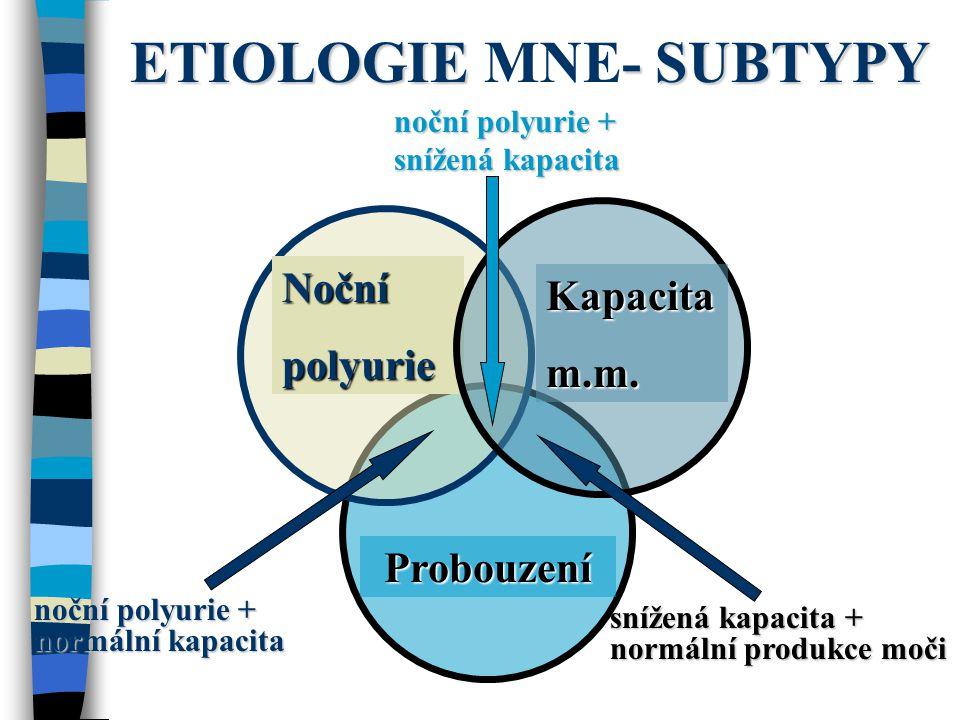 ETIOLOGIE- SUBTYPY ETIOLOGIE MNE- SUBTYPYProbouzení Nočnípolyurie Kapacitam.m. noční polyurie + normální kapacita snížená kapacita + normální produkce
