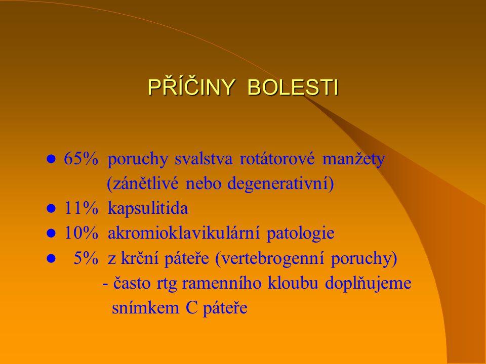 PŘÍČINY BOLESTI 65% poruchy svalstva rotátorové manžety (zánětlivé nebo degenerativní) 11% kapsulitida 10% akromioklavikulární patologie 5% z krční pá