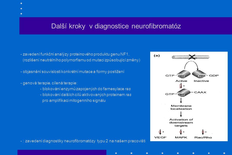 Další kroky v diagnostice neurofibromatóz - zavedení funkční analýzy proteinového produktu genu NF1, (rozlišení neutrálního polymorfismu od mutaci způsobující změny) - objasnění souvislosti konkrétní mutace a formy postižení - genová terapie, cílená terapie: - blokování enzymů zapojených do farnesylace ras - blokování dalších cílů aktivovaných proteinem ras pro amplifikaci mitogenního signálu - : zavedení diagnostiky neurofibromatózy typu 2 na našem pracovišti