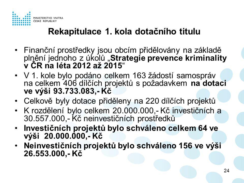 """24 Rekapitulace 1. kola dotačního titulu Finanční prostředky jsou obcím přidělovány na základě plnění jednoho z úkolů """"Strategie prevence kriminality"""