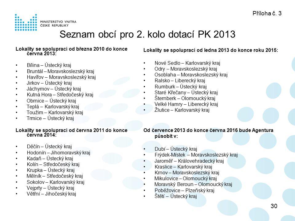 30 Seznam obcí pro 2. kolo dotací PK 2013 Lokality se spoluprací od března 2010 do konce června 2013: Bílina – Ústecký kraj Bruntál – Moravskoslezský