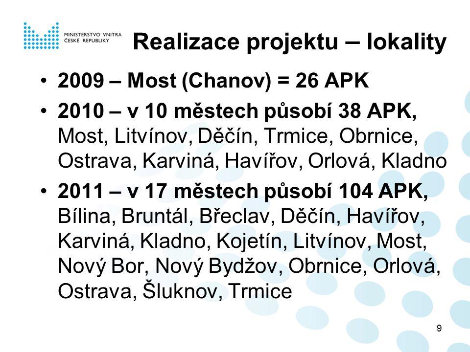 9 Realizace projektu – lokality 2009 – Most (Chanov) = 26 APK 2010 – v 10 městech působí 38 APK, Most, Litvínov, Děčín, Trmice, Obrnice, Ostrava, Karv