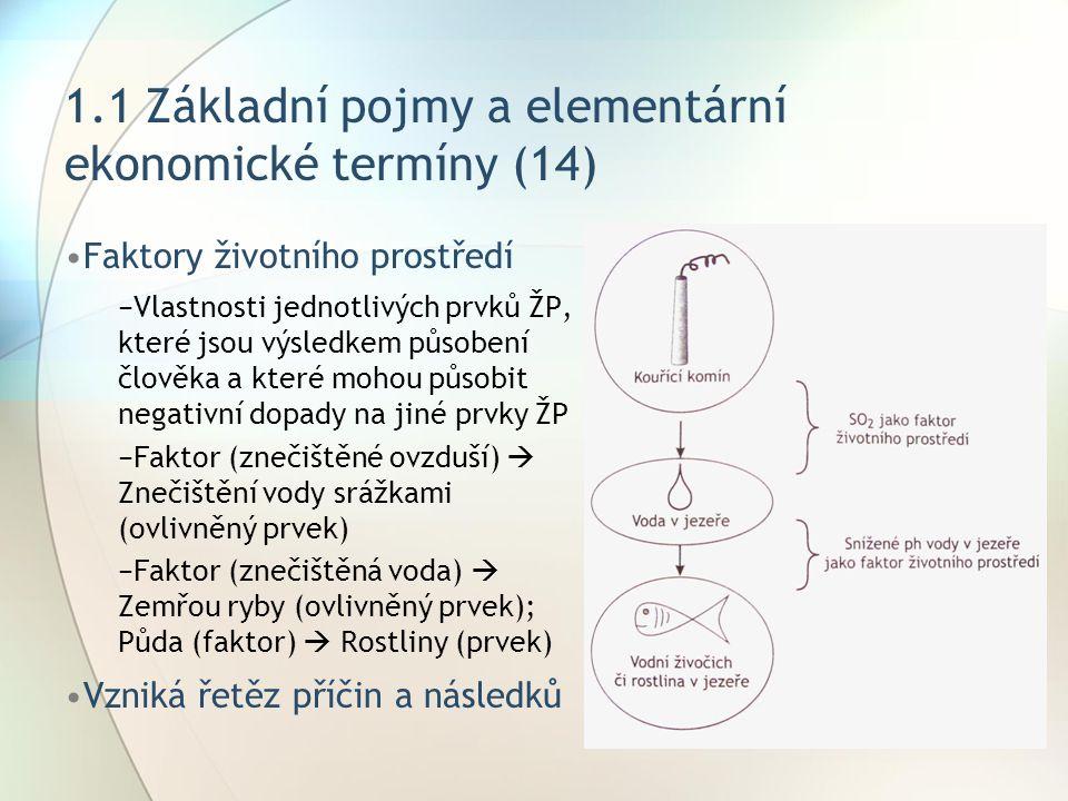 1.1 Základní pojmy a elementární ekonomické termíny (14) Faktory životního prostředí −Vlastnosti jednotlivých prvků ŽP, které jsou výsledkem působení