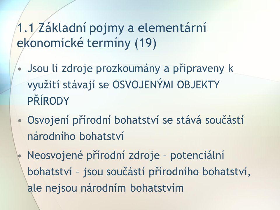 1.1 Základní pojmy a elementární ekonomické termíny (19) Jsou li zdroje prozkoumány a připraveny k využití stávají se OSVOJENÝMI OBJEKTY PŘÍRODY Osvoj