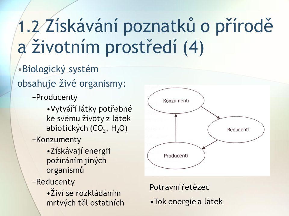 1.2 Získávání poznatků o přírodě a životním prostředí (4) Biologický systém obsahuje živé organismy: −Producenty Vytváří látky potřebné ke svému život