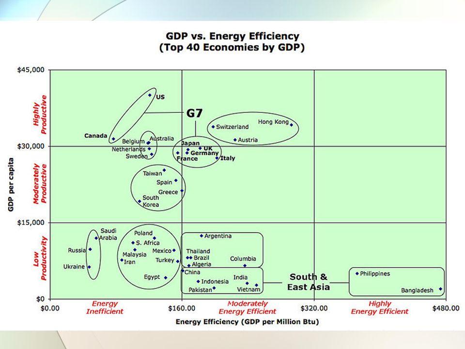 1.1 Základní pojmy a elementární ekonomické termíny Ekonomie: Věda o efektivní alokaci vzácných zdrojů mezi jednotlivá alternativní využití.