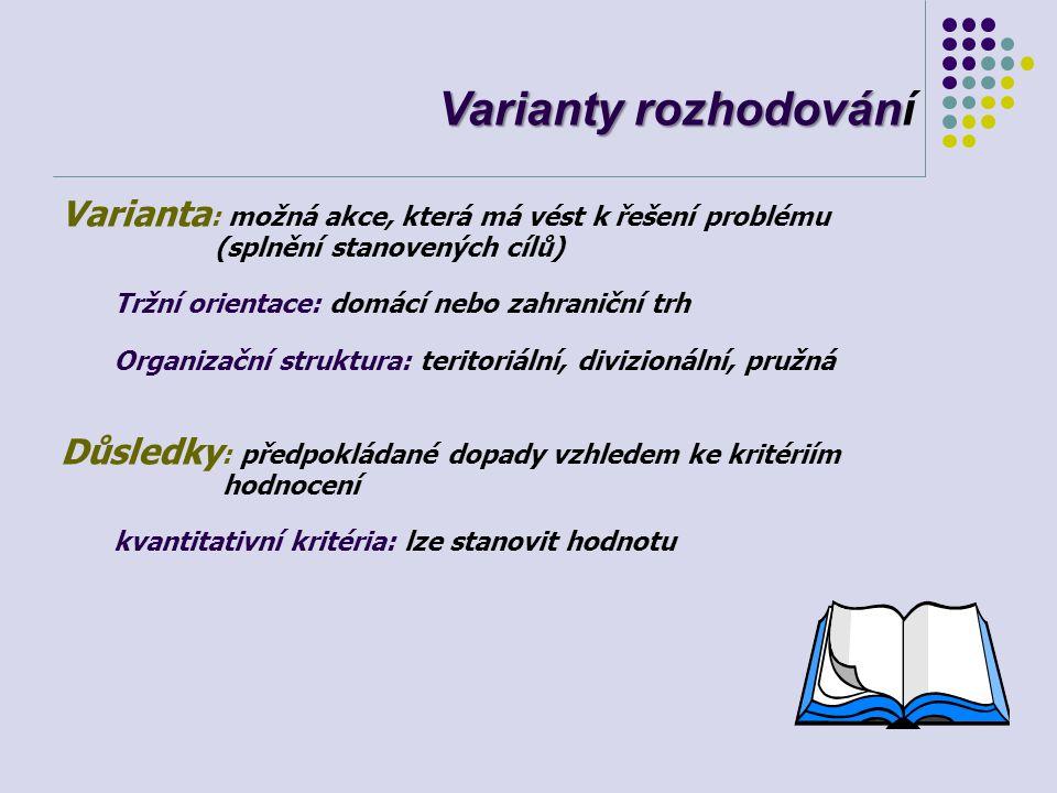 Varianty rozhodován Varianty rozhodování Varianta : možná akce, která má vést k řešení problému (splnění stanovených cílů) Tržní orientace: domácí neb