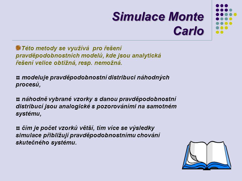 Simulace Monte Carlo Této metody se využívá pro řešení pravděpodobnostních modelů, kde jsou analytická řešení velice obtížná, resp. nemožná. modeluje