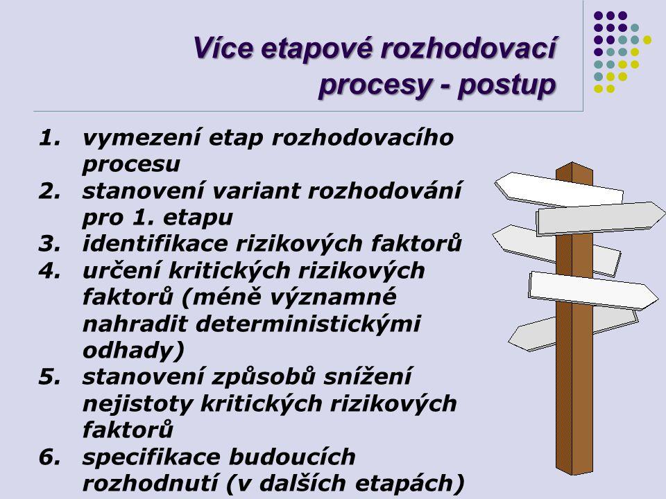 Více etapové rozhodovací procesy - postup 1.vymezení etap rozhodovacího procesu 2.stanovení variant rozhodování pro 1. etapu 3.identifikace rizikových