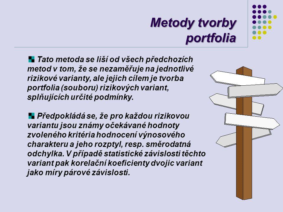 Metody tvorby portfolia Tato metoda se liší od všech předchozích metod v tom, že se nezaměřuje na jednotlivé rizikové varianty, ale jejich cílem je tv
