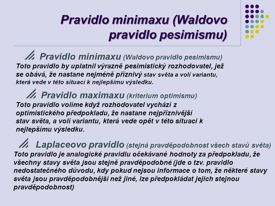 Pravidlo minimaxu (Waldovo pravidlo pesimismu)  Pravidlo minimaxu (Waldovo pravidlo pesimismu) Toto pravidlo by uplatnil výrazně pesimistický rozhodo