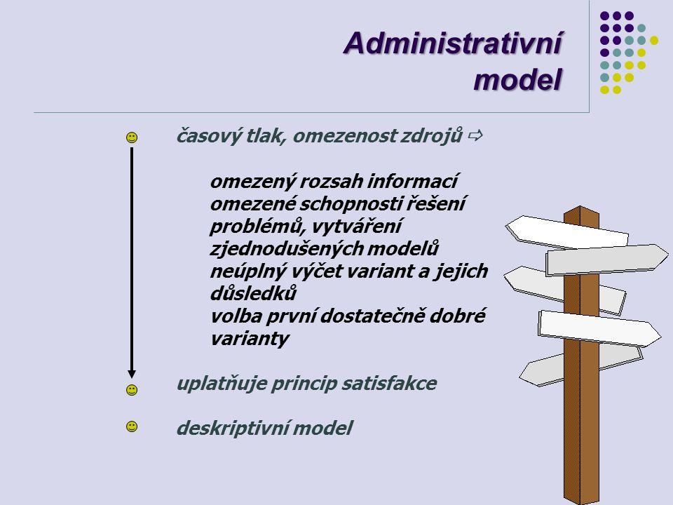 Administrativní model časový tlak, omezenost zdrojů  omezený rozsah informací omezené schopnosti řešení problémů, vytváření zjednodušených modelů neú