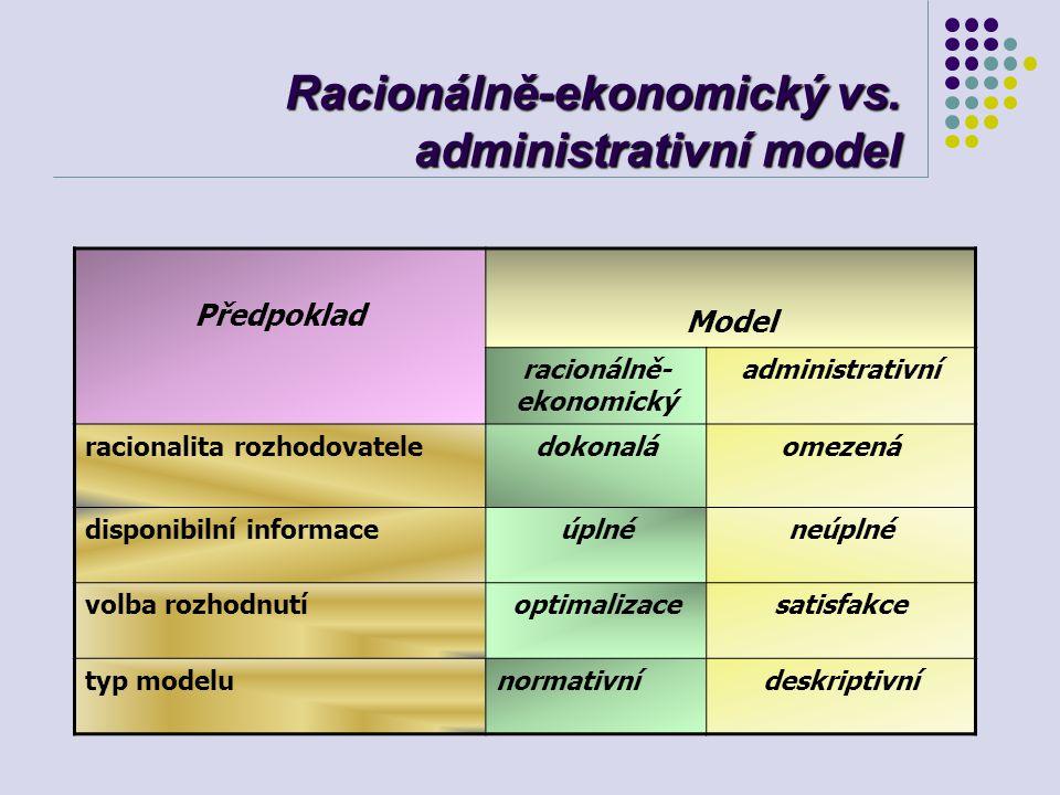 Racionálně-ekonomický vs. administrativní model Předpoklad Model racionálně- ekonomický administrativní racionalita rozhodovateledokonaláomezená dispo