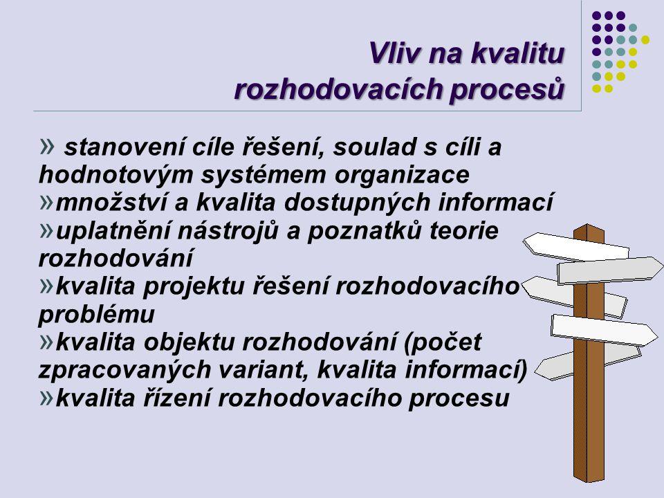 Vliv na kvalitu rozhodovacích procesů » stanovení cíle řešení, soulad s cíli a hodnotovým systémem organizace » množství a kvalita dostupných informac