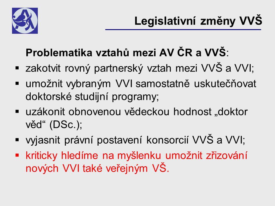 """Problematika vztahů mezi AV ČR a VVŠ:  zakotvit rovný partnerský vztah mezi VVŠ a VVI;  umožnit vybraným VVI samostatně uskutečňovat doktorské studijní programy;  uzákonit obnovenou vědeckou hodnost """"doktor věd (DSc.);  vyjasnit právní postavení konsorcií VVŠ a VVI;  kriticky hledíme na myšlenku umožnit zřizování nových VVI také veřejným VŠ."""