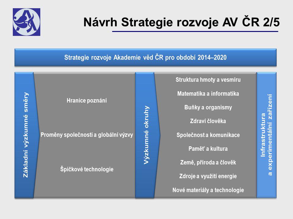 Návrh Strategie rozvoje AV ČR 2/5