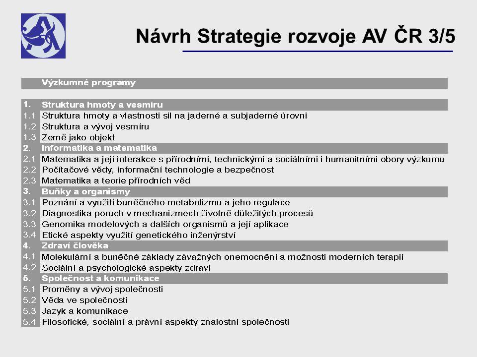 Návrh Strategie rozvoje AV ČR 3/5