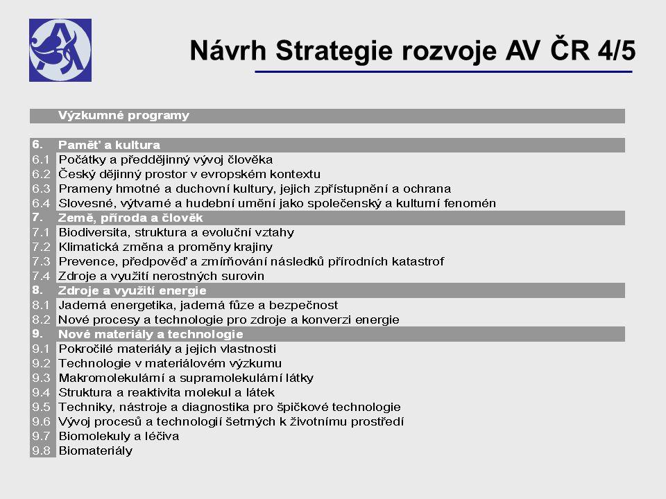 Návrh Strategie rozvoje AV ČR 4/5
