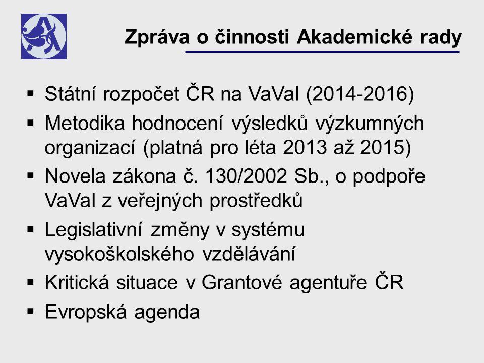 Zpráva o činnosti Akademické rady  Státní rozpočet ČR na VaVaI (2014-2016)  Metodika hodnocení výsledků výzkumných organizací (platná pro léta 2013 až 2015)  Novela zákona č.