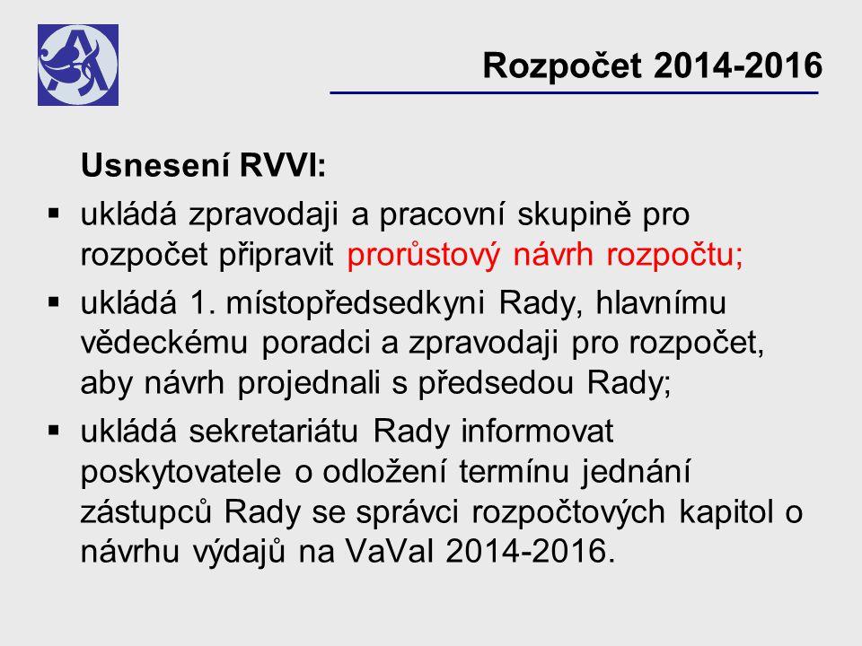 Usnesení RVVI:  ukládá zpravodaji a pracovní skupině pro rozpočet připravit prorůstový návrh rozpočtu;  ukládá 1.