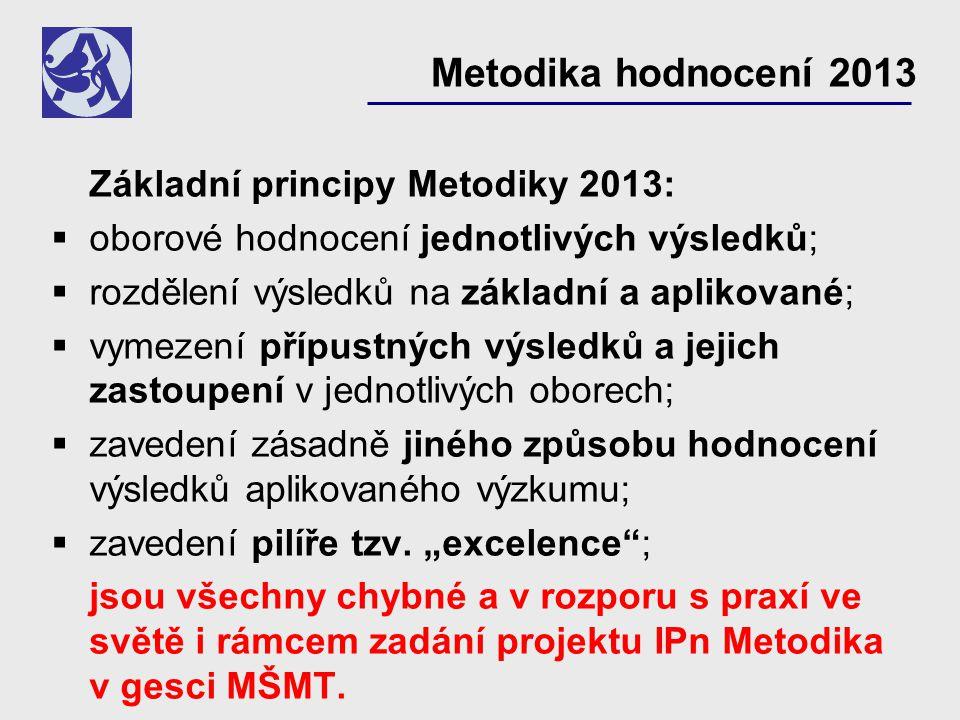 Základní principy Metodiky 2013:  oborové hodnocení jednotlivých výsledků;  rozdělení výsledků na základní a aplikované;  vymezení přípustných výsledků a jejich zastoupení v jednotlivých oborech;  zavedení zásadně jiného způsobu hodnocení výsledků aplikovaného výzkumu;  zavedení pilíře tzv.