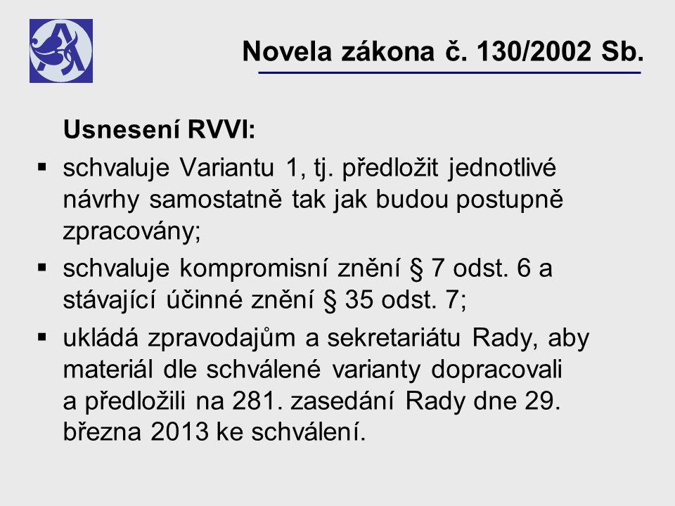 Usnesení RVVI:  schvaluje Variantu 1, tj.