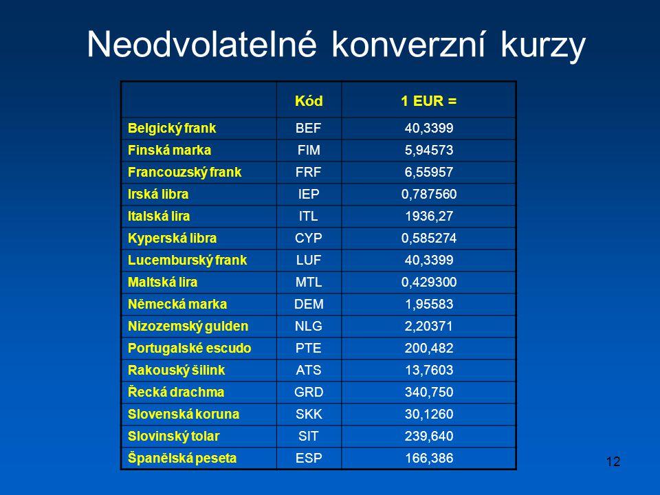 12 Neodvolatelné konverzní kurzy Kód1 EUR = Belgický frankBEF40,3399 Finská markaFIM5,94573 Francouzský frankFRF6,55957 Irská libraIEP0,787560 Italská
